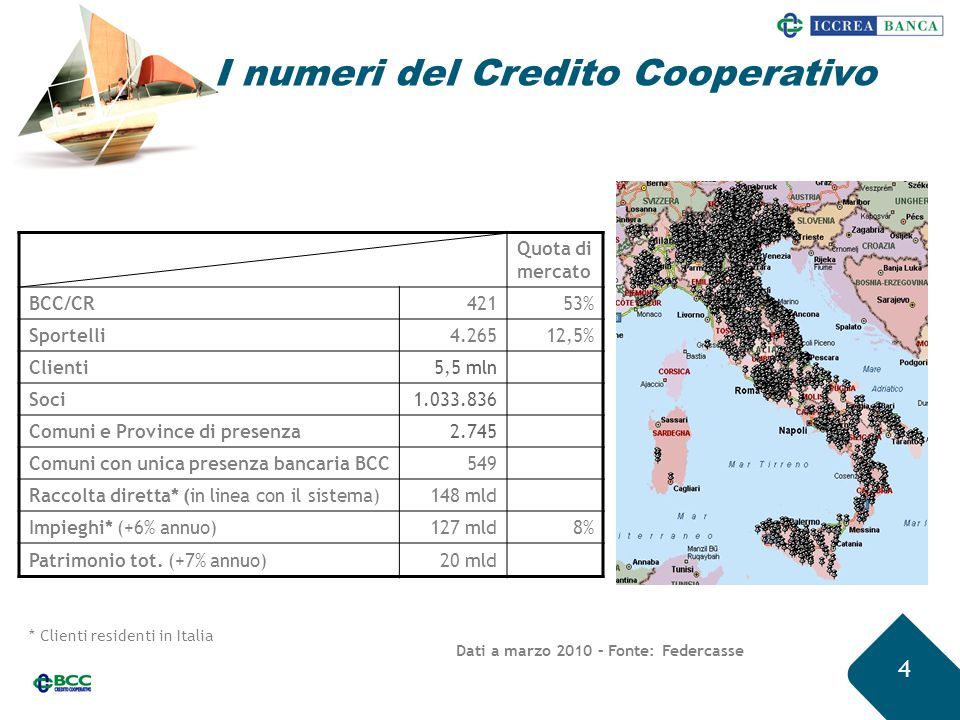 I numeri del Credito Cooperativo