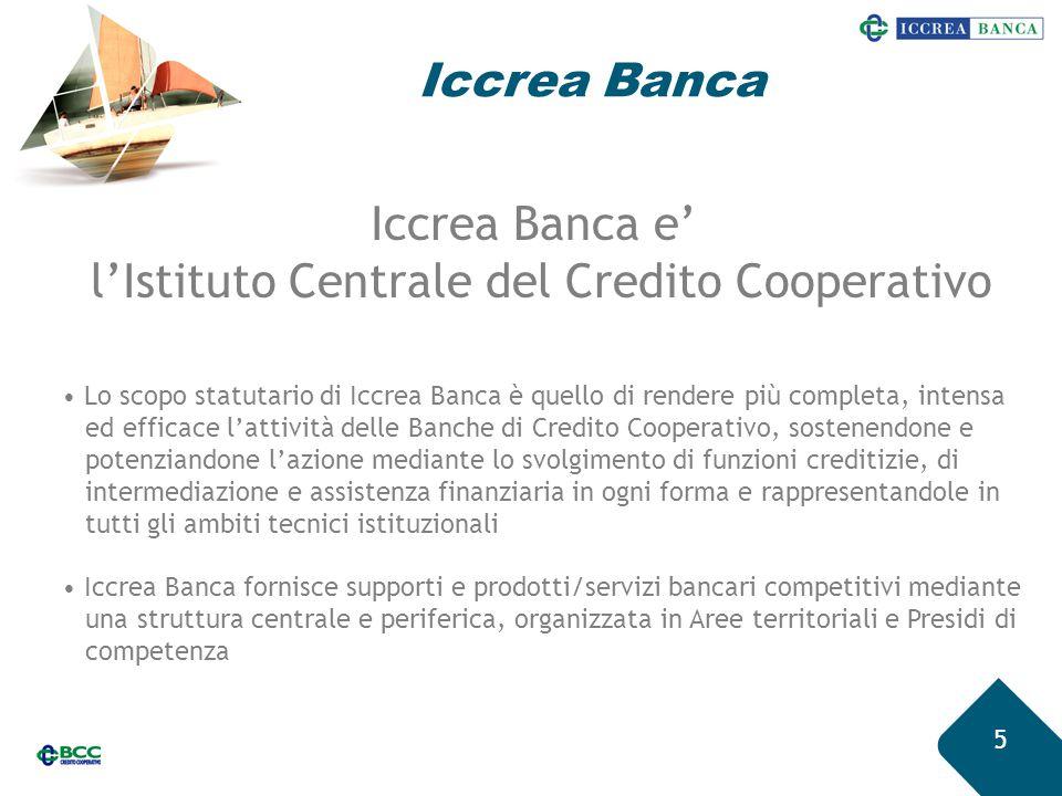l'Istituto Centrale del Credito Cooperativo