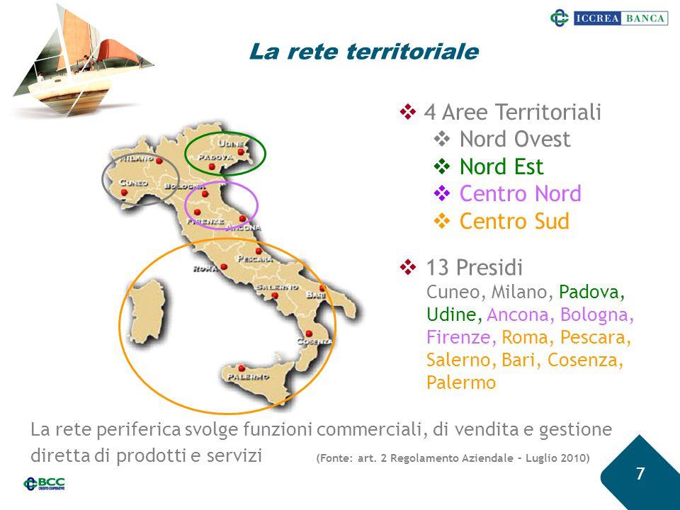 La rete territoriale 4 Aree Territoriali Nord Ovest Nord Est