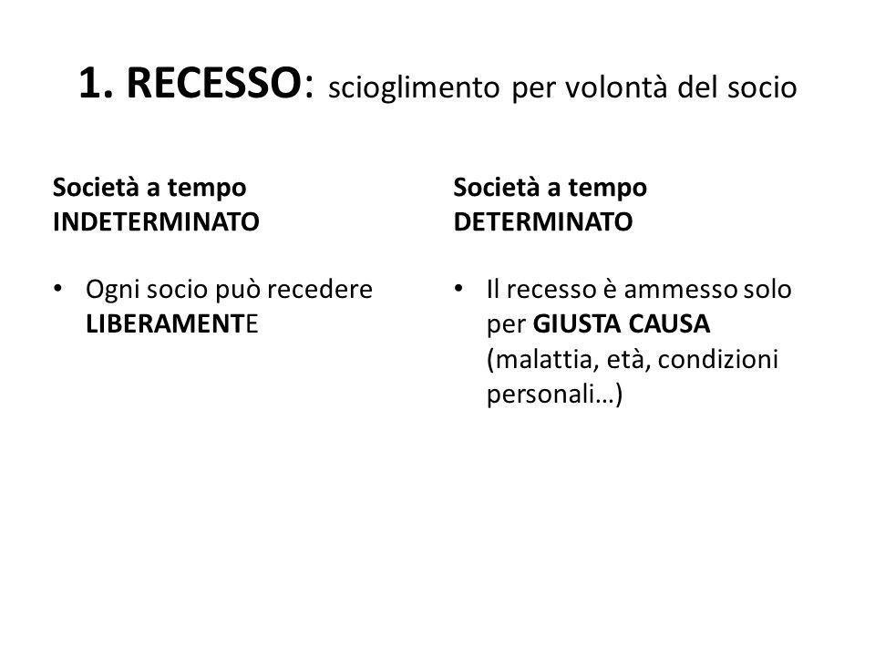 1. RECESSO: scioglimento per volontà del socio