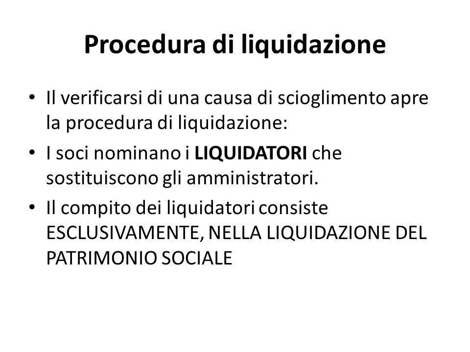 Procedura di liquidazione