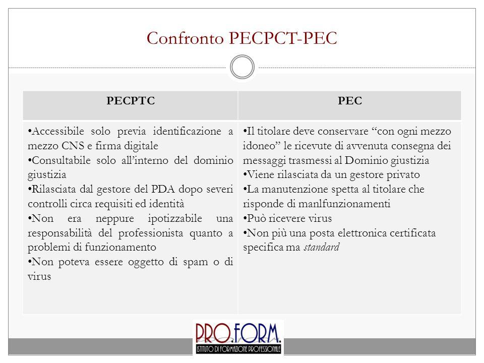 Confronto PECPCT-PEC PECPTC PEC