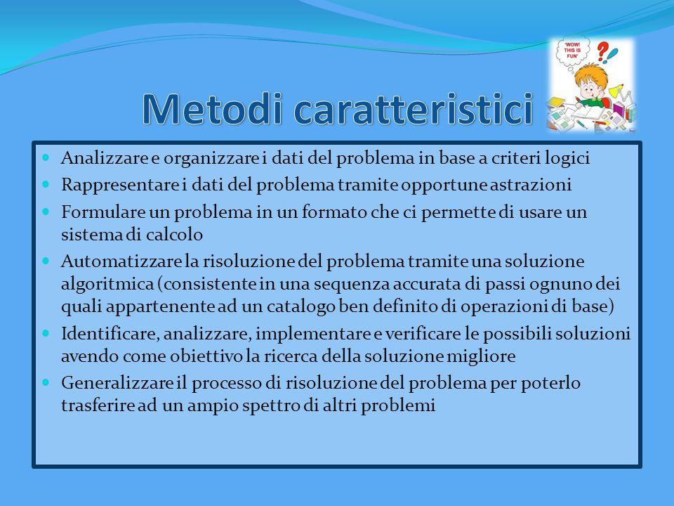 Metodi caratteristici