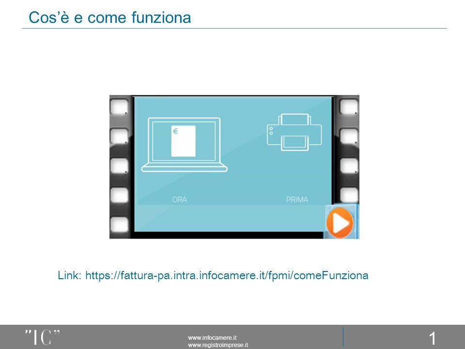 Cos'è e come funziona Link: https://fattura-pa.intra.infocamere.it/fpmi/comeFunziona. 15.