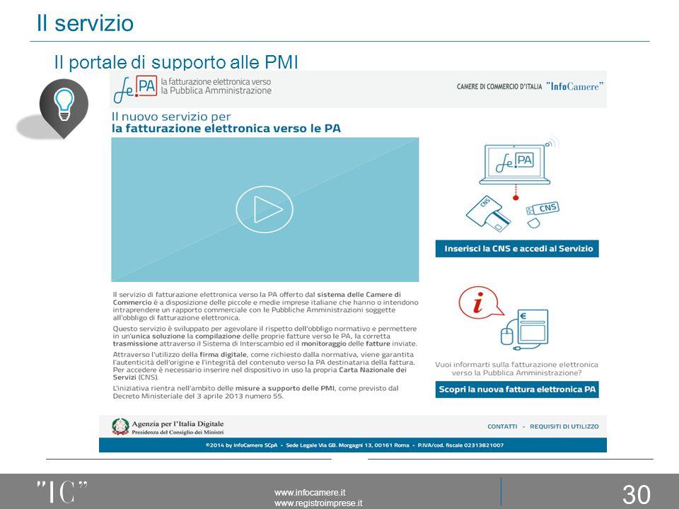 Il portale di supporto alle PMI