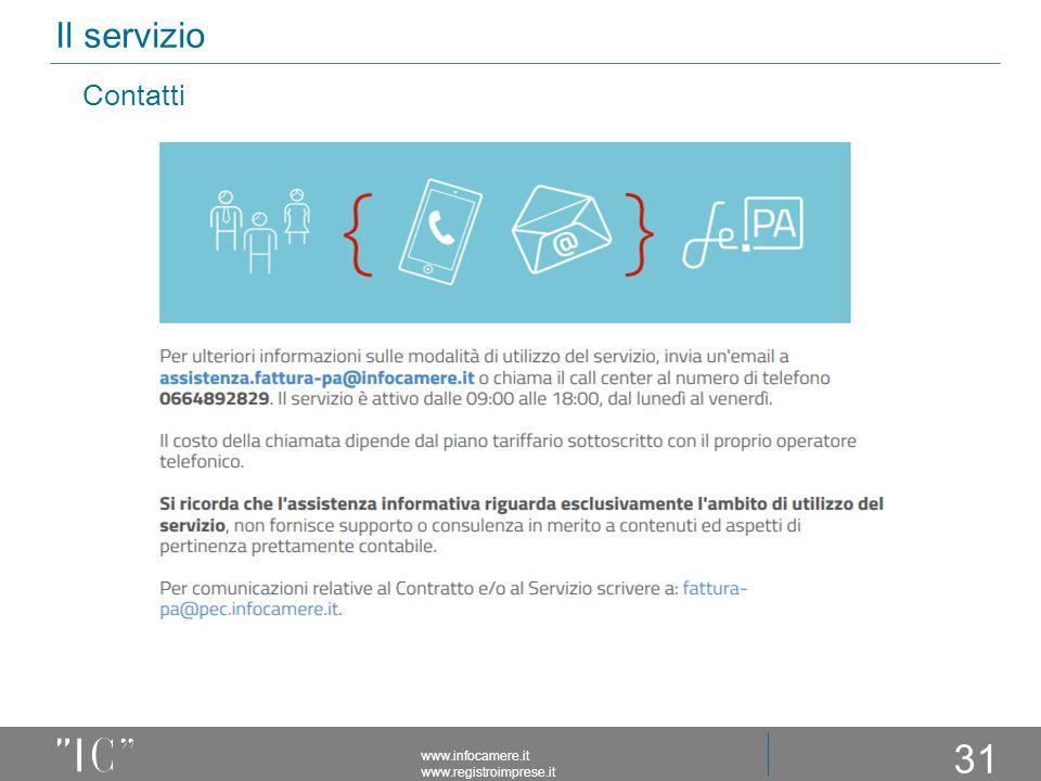 Il servizio Contatti www.infocamere.it www.registroimprese.it