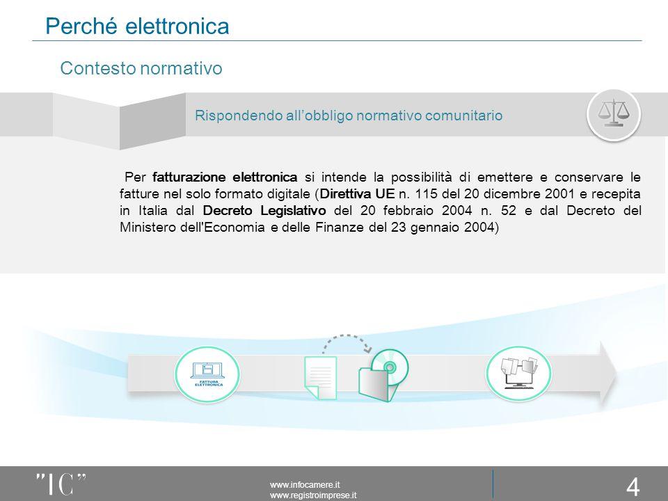 Perché elettronica Contesto normativo