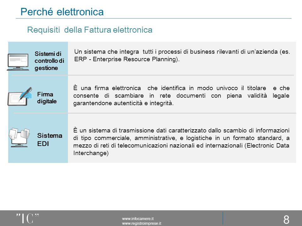 Perché elettronica Servizi Requisiti della Fattura elettronica