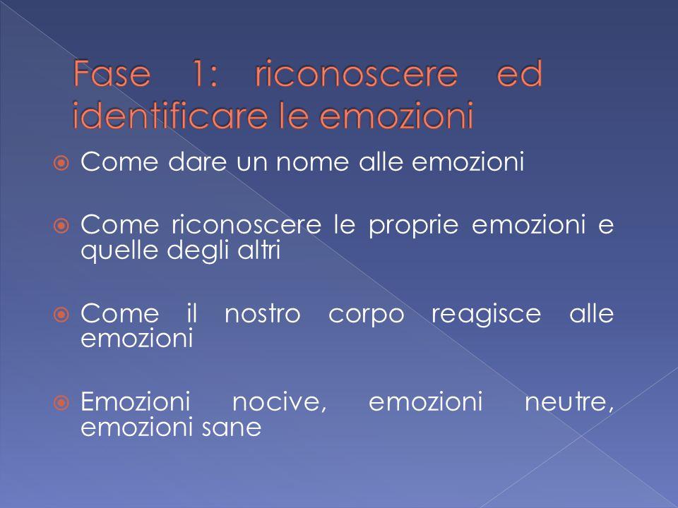 Fase 1: riconoscere ed identificare le emozioni