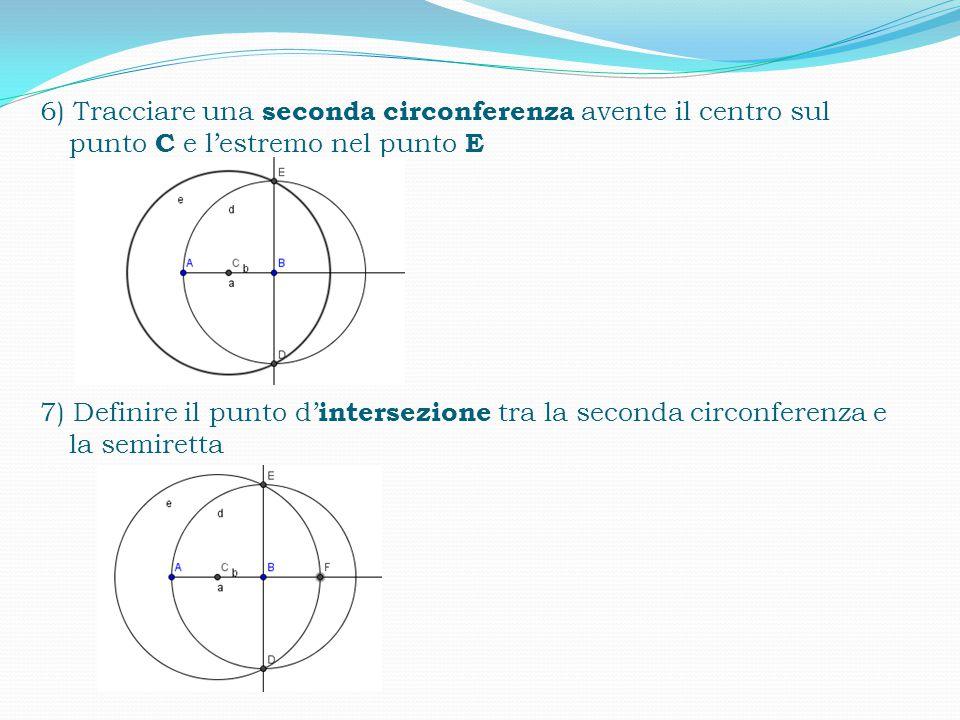 6) Tracciare una seconda circonferenza avente il centro sul punto C e l'estremo nel punto E 7) Definire il punto d'intersezione tra la seconda circonferenza e la semiretta