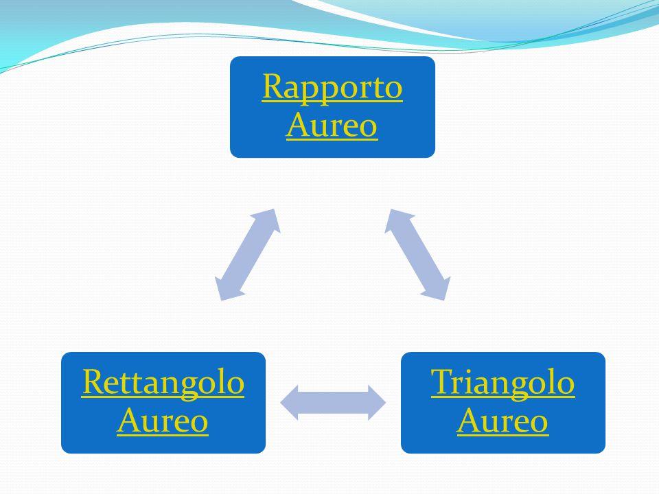 Rapporto Aureo Triangolo Aureo Rettangolo Aureo