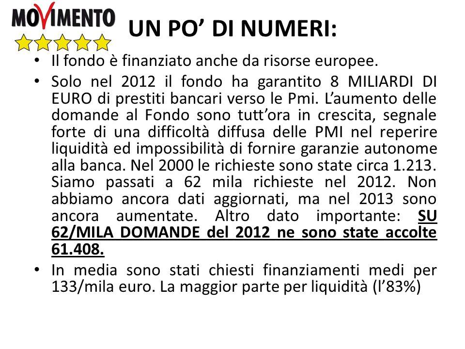 UN PO' DI NUMERI: Il fondo è finanziato anche da risorse europee.