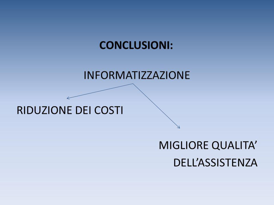 CONCLUSIONI: INFORMATIZZAZIONE RIDUZIONE DEI COSTI MIGLIORE QUALITA' DELL'ASSISTENZA