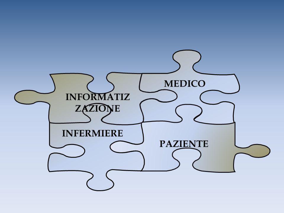 MEDICO PAZIENTE INFERMIERE INFORMATIZZAZIONE