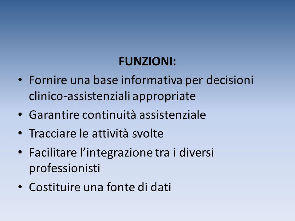FUNZIONI: Fornire una base informativa per decisioni clinico-assistenziali appropriate. Garantire continuità assistenziale.