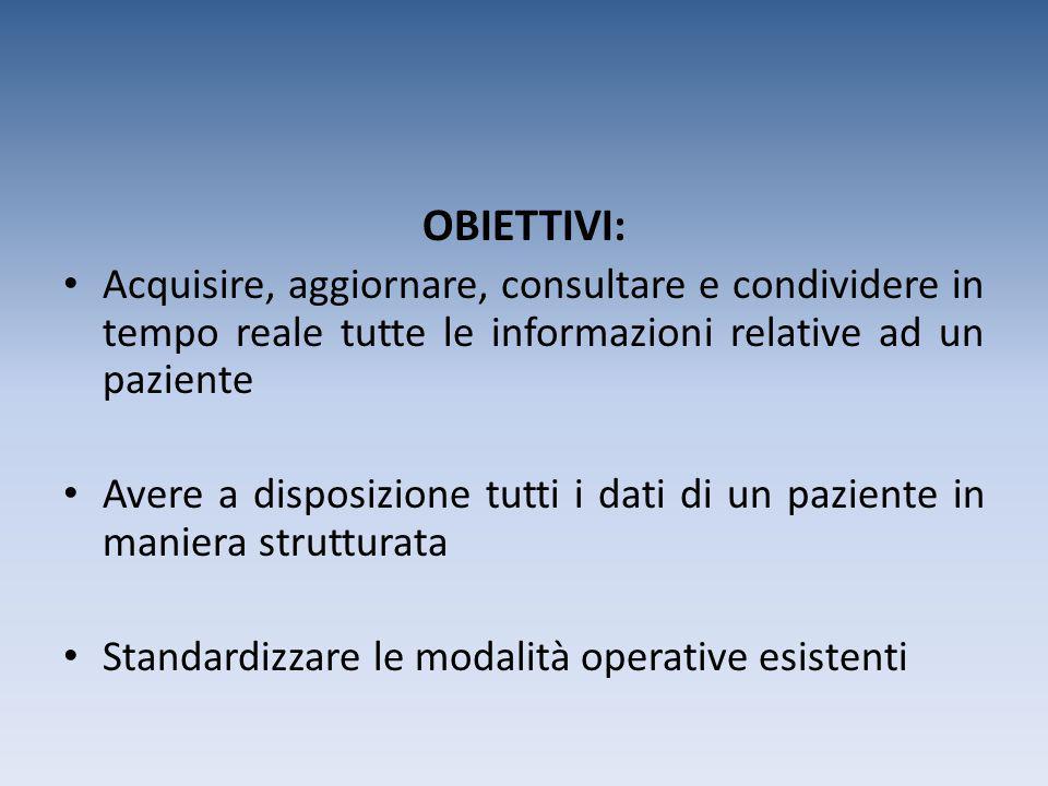 OBIETTIVI: Acquisire, aggiornare, consultare e condividere in tempo reale tutte le informazioni relative ad un paziente.