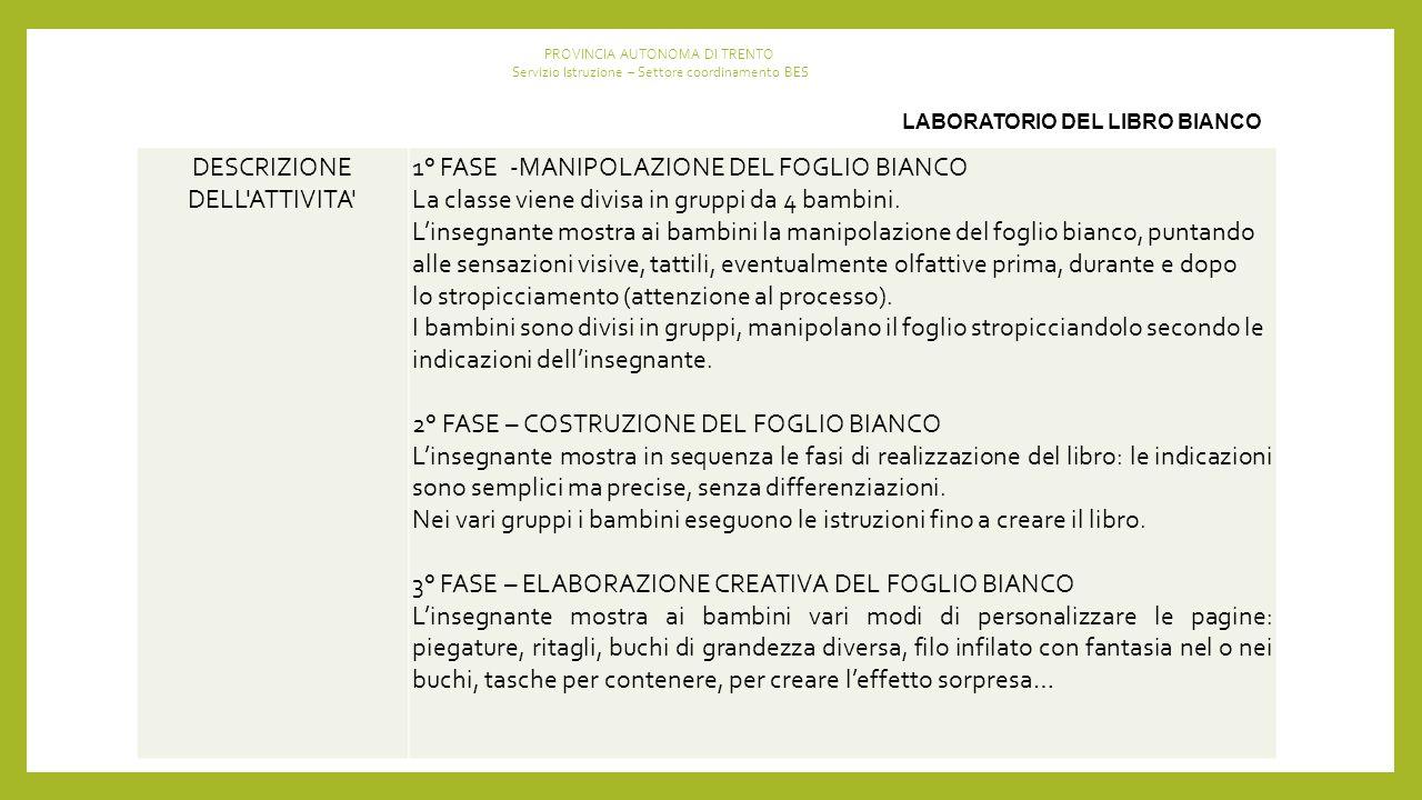 LABORATORIO DEL LIBRO BIANCO