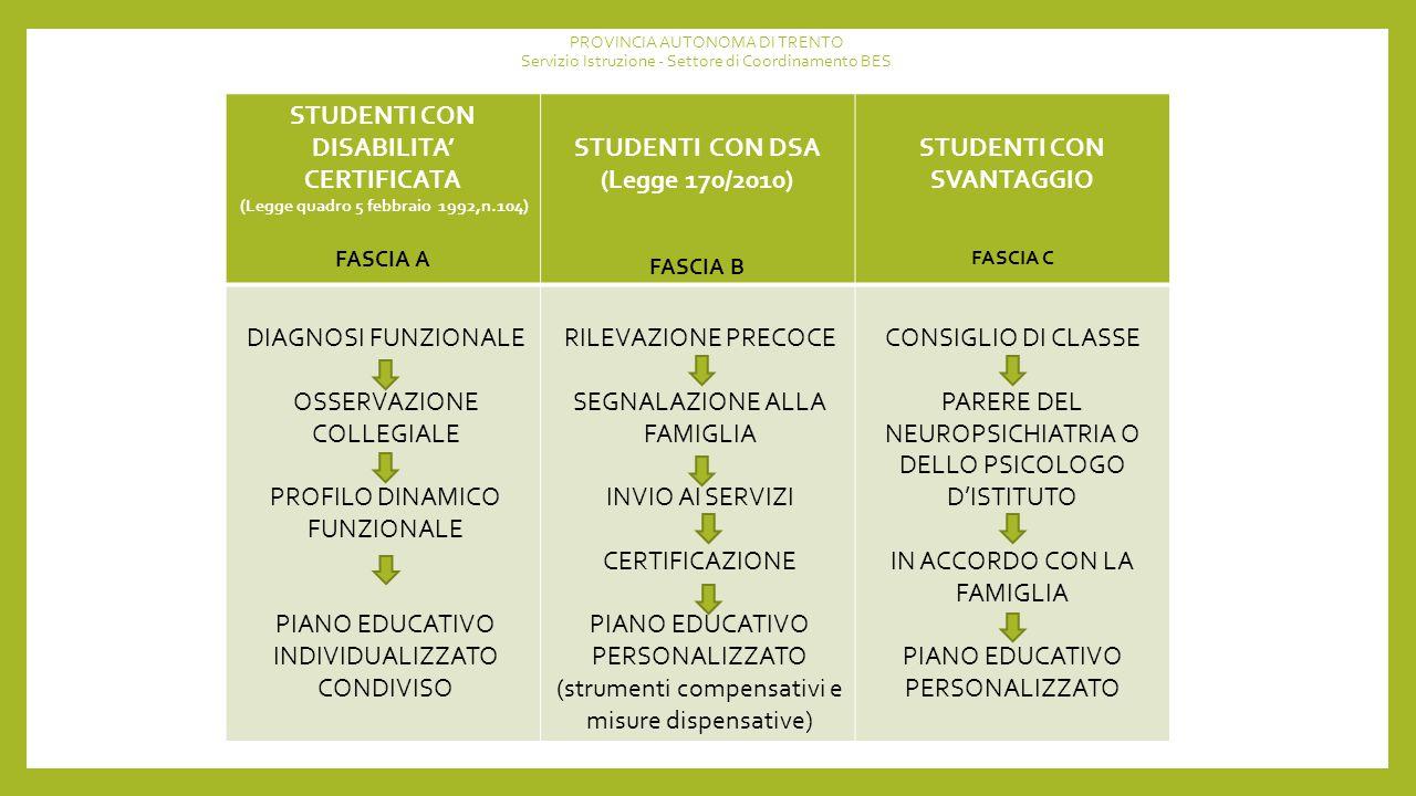 STUDENTI CON DISABILITA' CERTIFICATA STUDENTI CON DSA (Legge 170/2010)