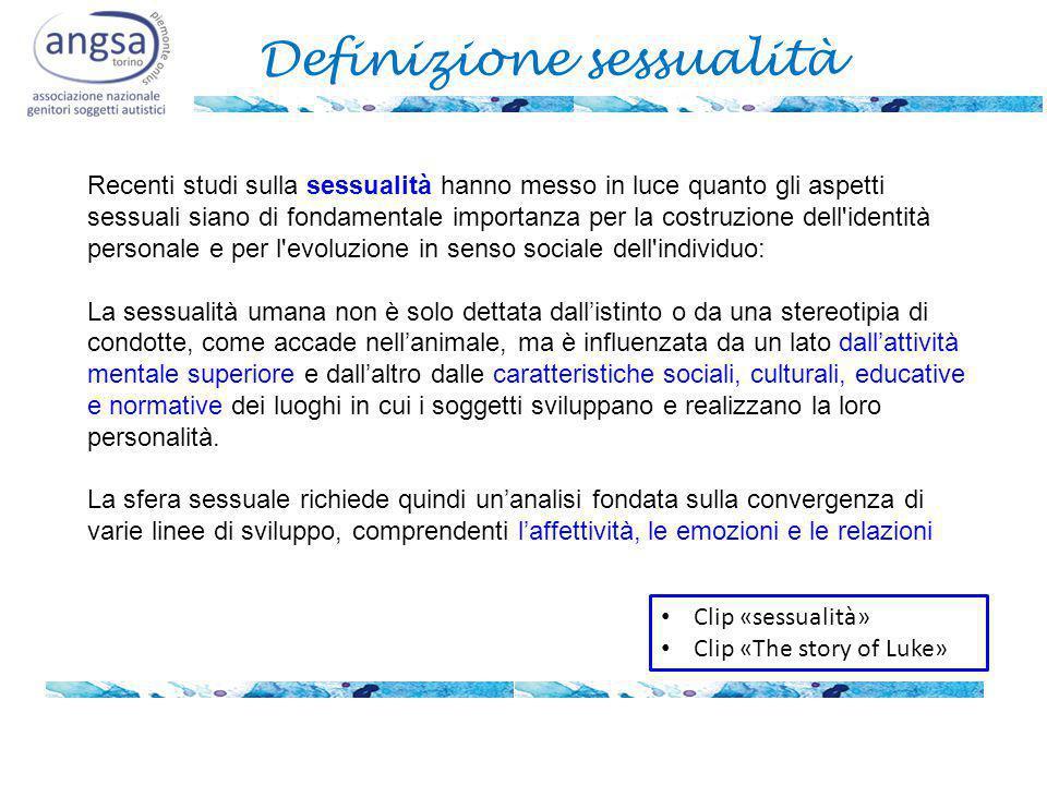 Definizione sessualità