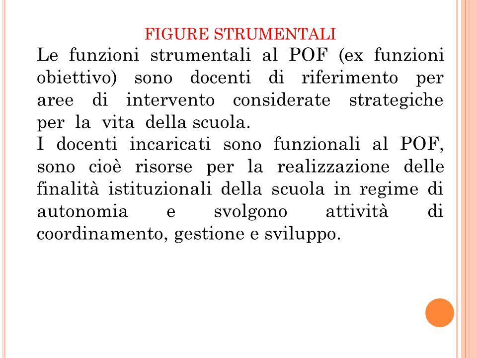 FIGURE STRUMENTALI