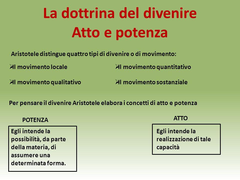 La dottrina del divenire Atto e potenza