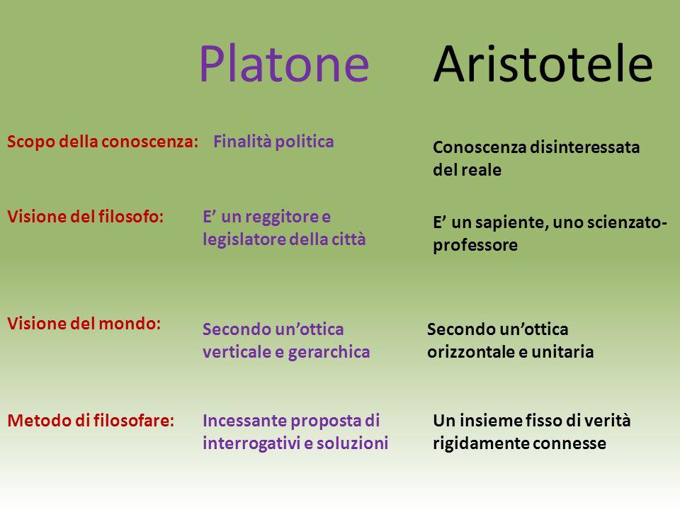 Platone Aristotele Scopo della conoscenza: Finalità politica
