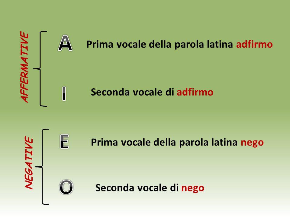 A I E O Prima vocale della parola latina adfirmo