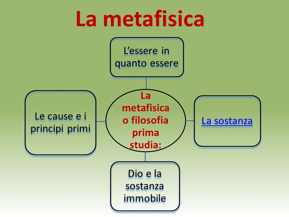 La metafisica o filosofia prima studia: