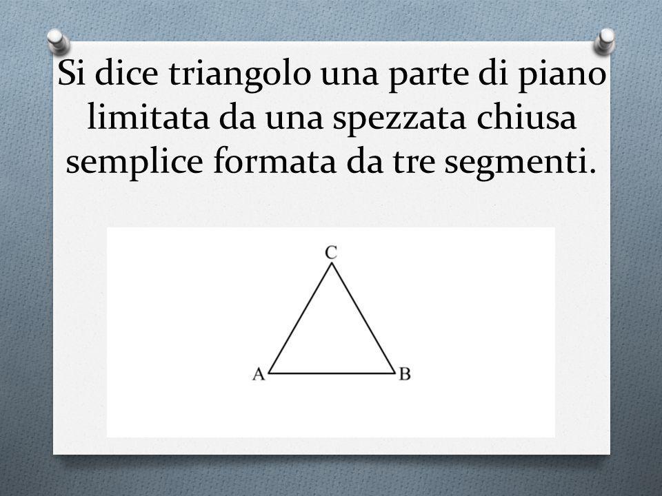 Si dice triangolo una parte di piano limitata da una spezzata chiusa semplice formata da tre segmenti.