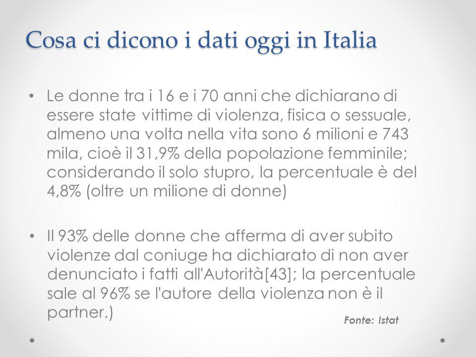 Cosa ci dicono i dati oggi in Italia
