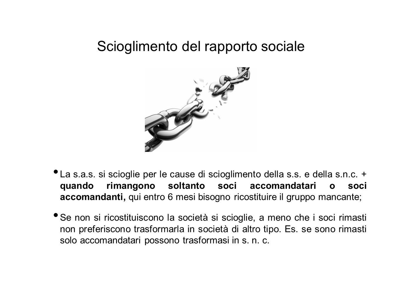 Scioglimento del rapporto sociale