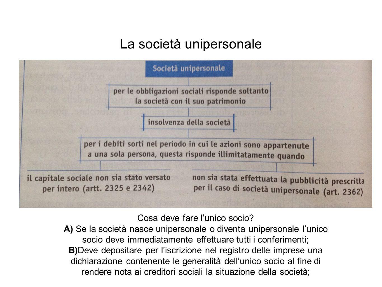 La società unipersonale