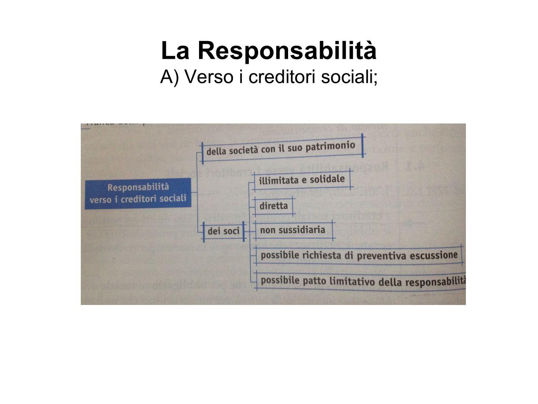 La Responsabilità A) Verso i creditori sociali;