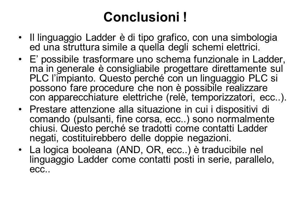 Conclusioni ! Il linguaggio Ladder è di tipo grafico, con una simbologia ed una struttura simile a quella degli schemi elettrici.