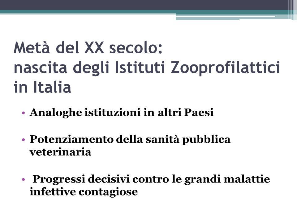 Metà del XX secolo: nascita degli Istituti Zooprofilattici in Italia
