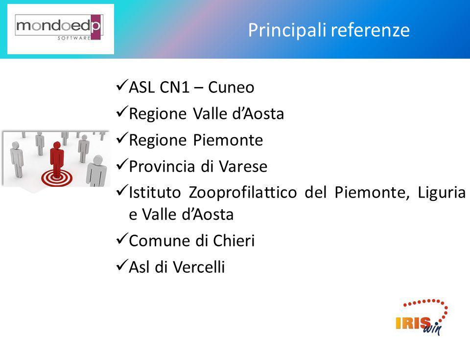 Principali referenze ASL CN1 – Cuneo Regione Valle d'Aosta