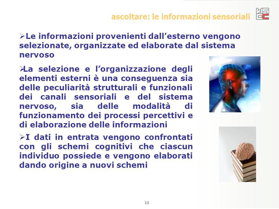 ascoltare: le informazioni sensoriali