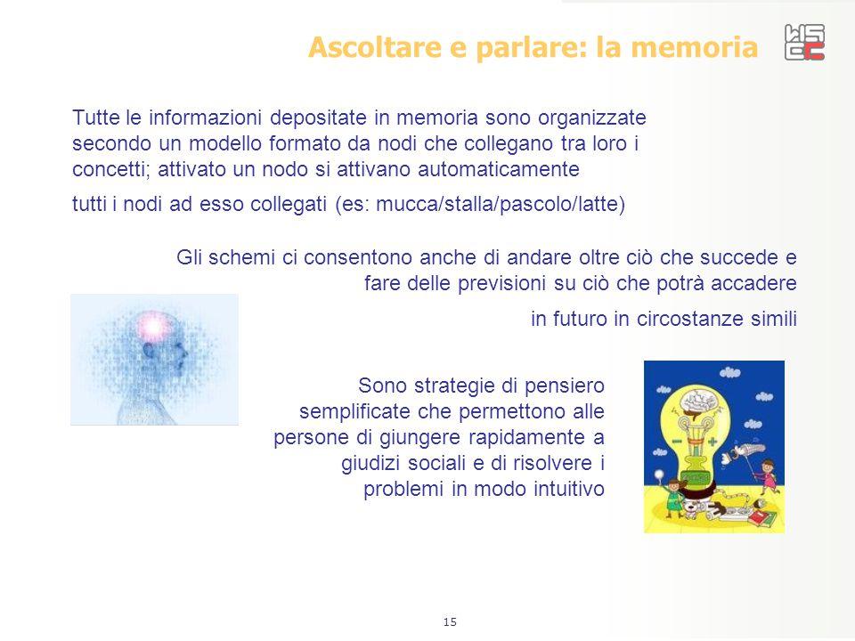 Ascoltare e parlare: la memoria