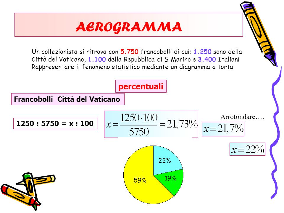 AEROGRAMMA percentuali Francobolli Città del Vaticano Arrotondare….