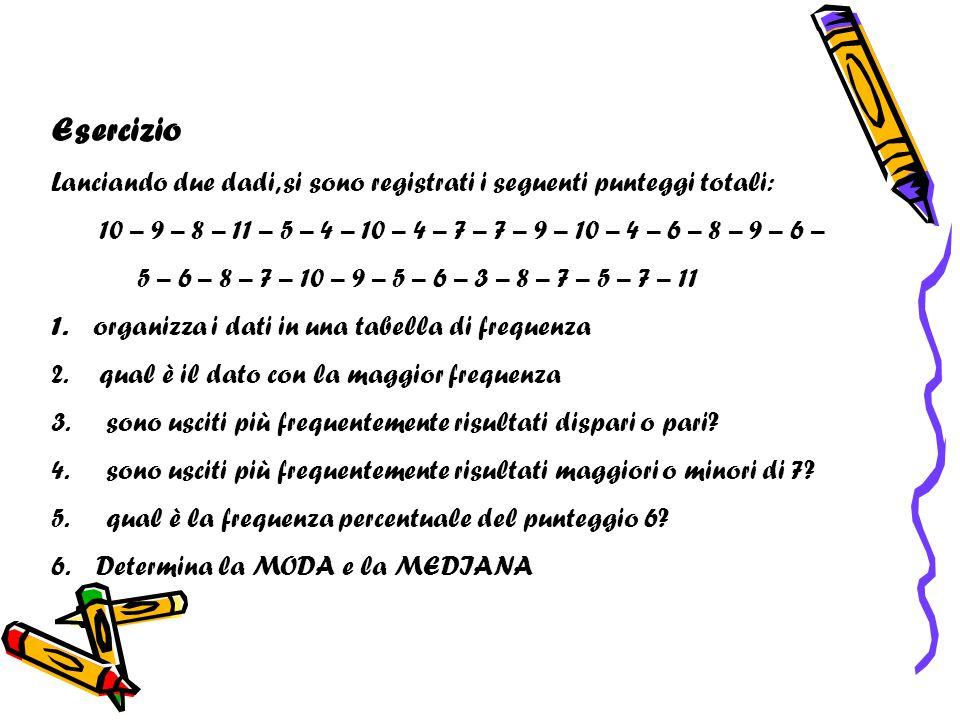 Esercizio Lanciando due dadi, si sono registrati i seguenti punteggi totali: 10 – 9 – 8 – 11 – 5 – 4 – 10 – 4 – 7 – 7 – 9 – 10 – 4 – 6 – 8 – 9 – 6 –