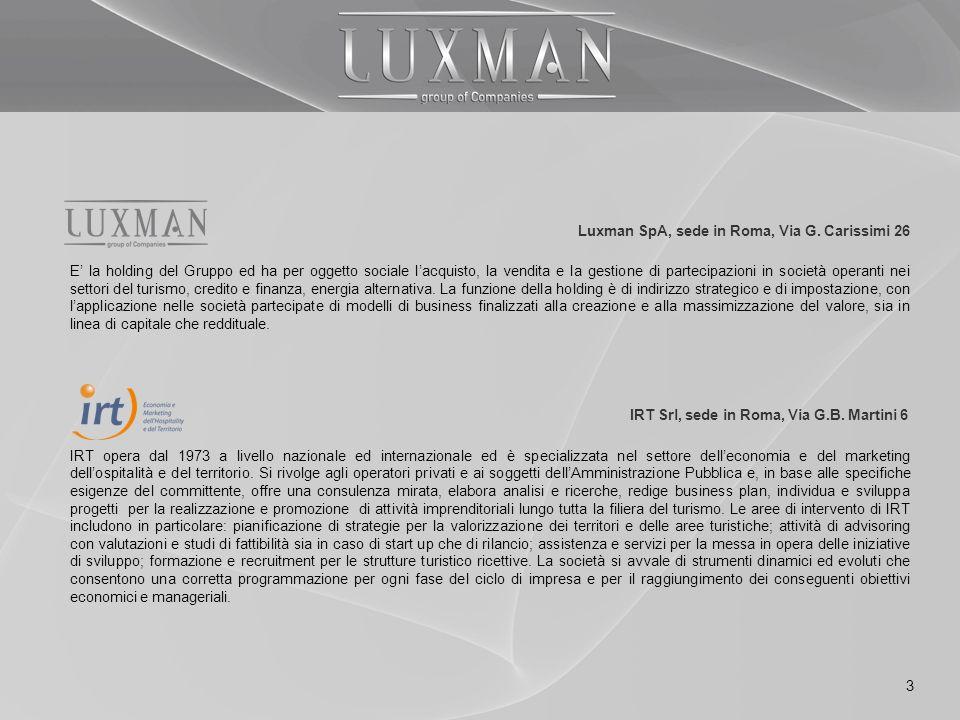 Luxman SpA, sede in Roma, Via G. Carissimi 26