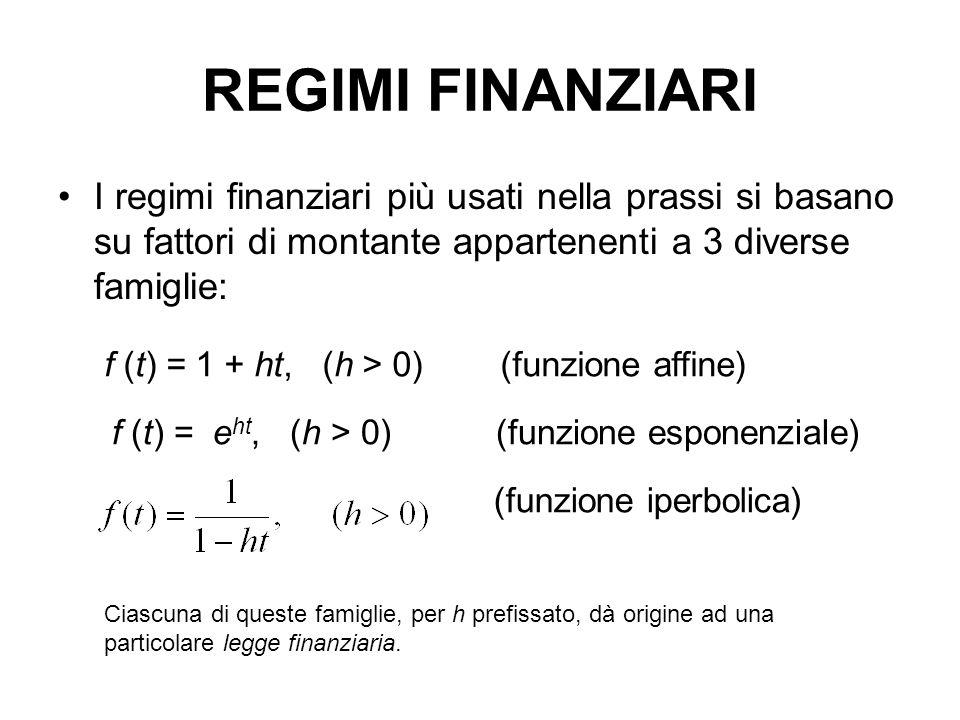 REGIMI FINANZIARI I regimi finanziari più usati nella prassi si basano su fattori di montante appartenenti a 3 diverse famiglie: