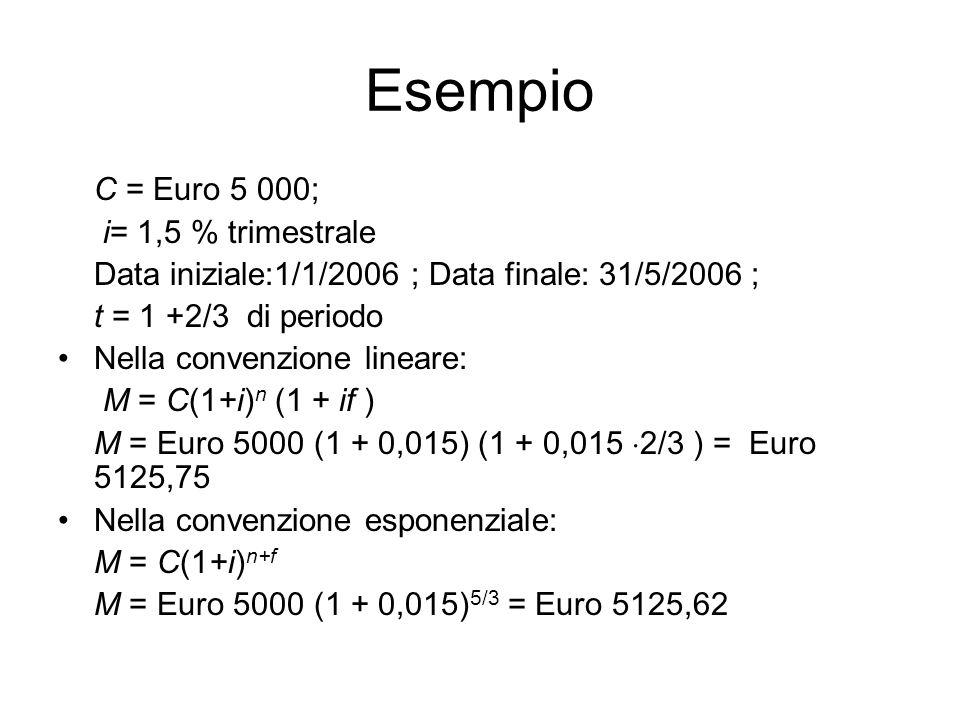 Esempio C = Euro 5 000; i= 1,5 % trimestrale