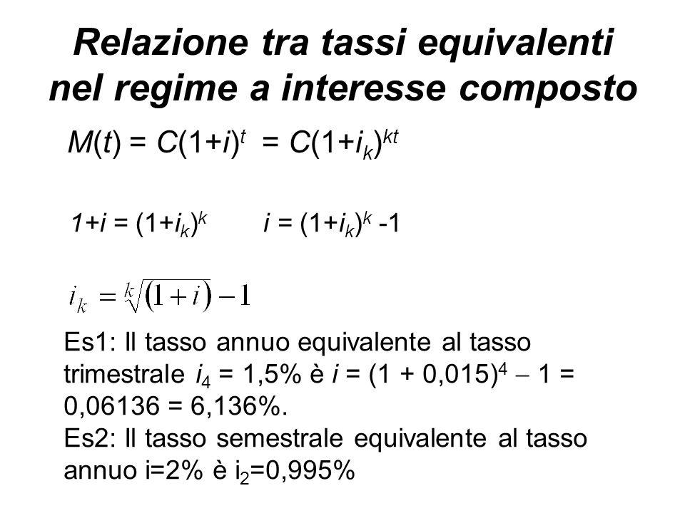 Relazione tra tassi equivalenti nel regime a interesse composto