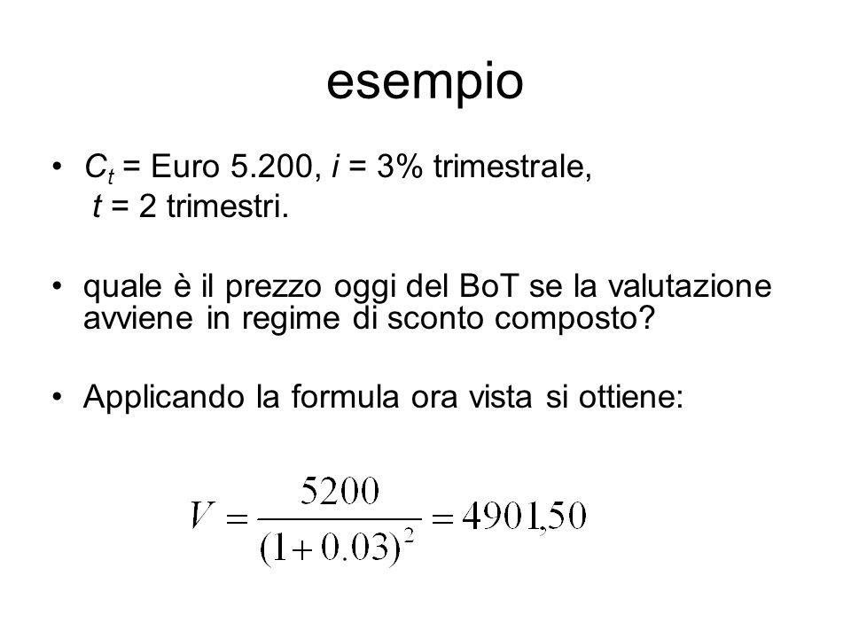 esempio Ct = Euro 5.200, i = 3% trimestrale, t = 2 trimestri.