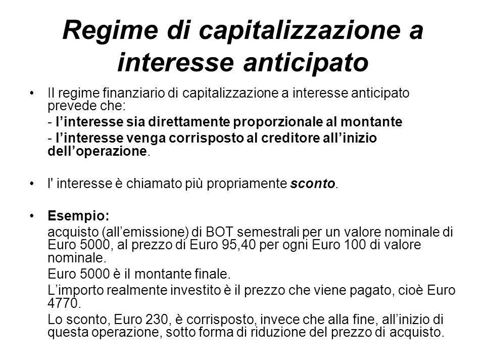 Regime di capitalizzazione a interesse anticipato