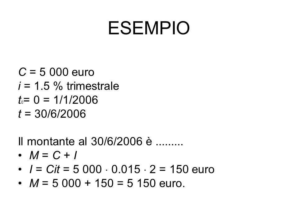 ESEMPIO C = 5 000 euro i = 1.5 % trimestrale t0= 0 = 1/1/2006