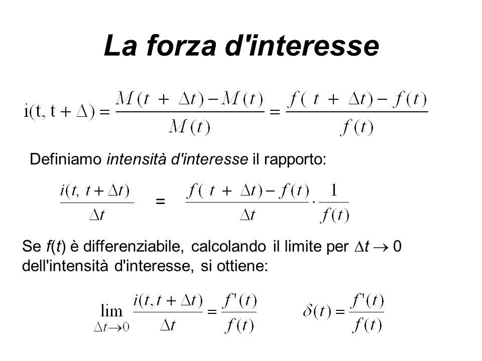 La forza d interesse = Definiamo intensità d interesse il rapporto:
