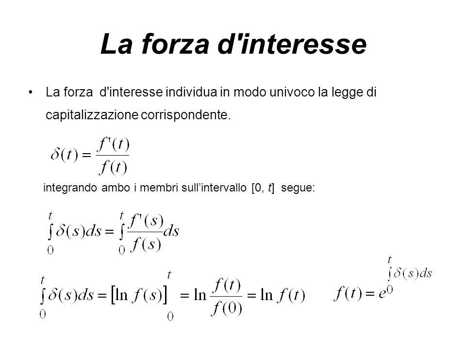 La forza d interesse La forza d interesse individua in modo univoco la legge di capitalizzazione corrispondente.