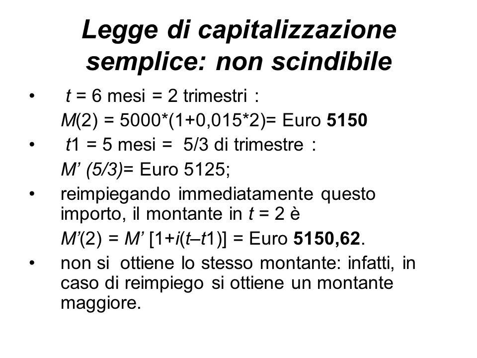 Legge di capitalizzazione semplice: non scindibile